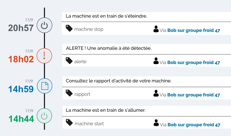 Live Stream Bob Assistant
